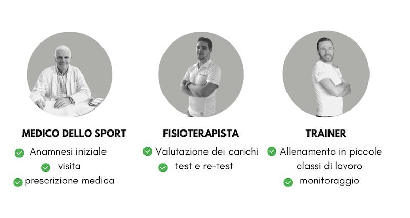 medico dello sport fisioterapista personal trainer